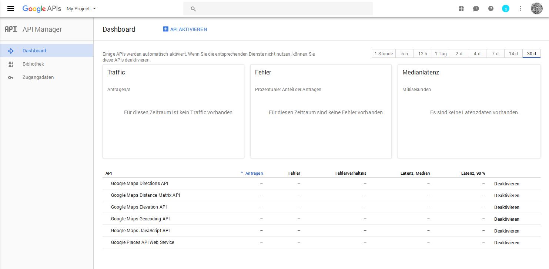 Google API Dashboard